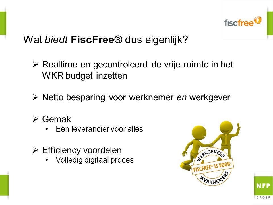 Wat biedt FiscFree® dus eigenlijk?  Realtime en gecontroleerd de vrije ruimte in het WKR budget inzetten  Netto besparing voor werknemer en werkgeve