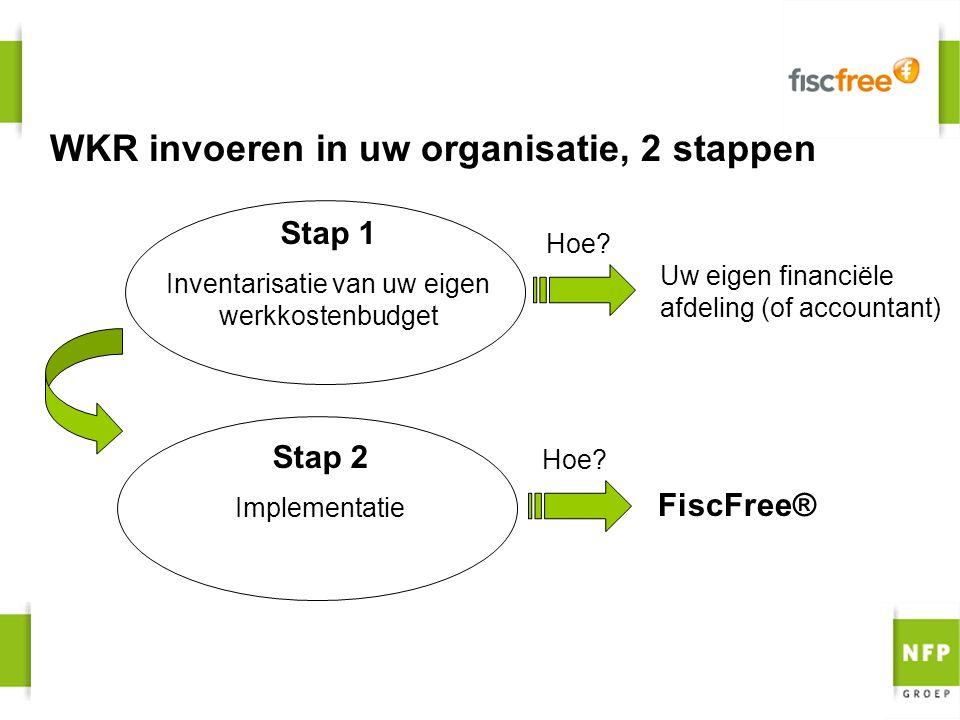 WKR invoeren in uw organisatie, 2 stappen Stap 1 Inventarisatie van uw eigen werkkostenbudget Stap 2 Implementatie Uw eigen financiële afdeling (of ac