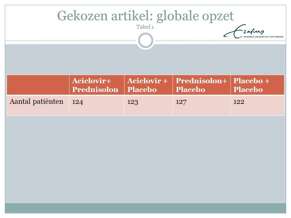 Gekozen artikel: globale opzet Tabel 1 Aciclovir+ Prednisolon Aciclovir + Placebo Prednisolon+ Placebo Placebo + Placebo Aantal patiënten124123127122