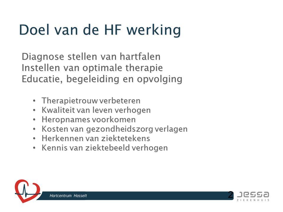 2 Doel van de HF werking Diagnose stellen van hartfalen Diagnose stellen van hartfalen Instellen van optimale therapie Instellen van optimale therapie