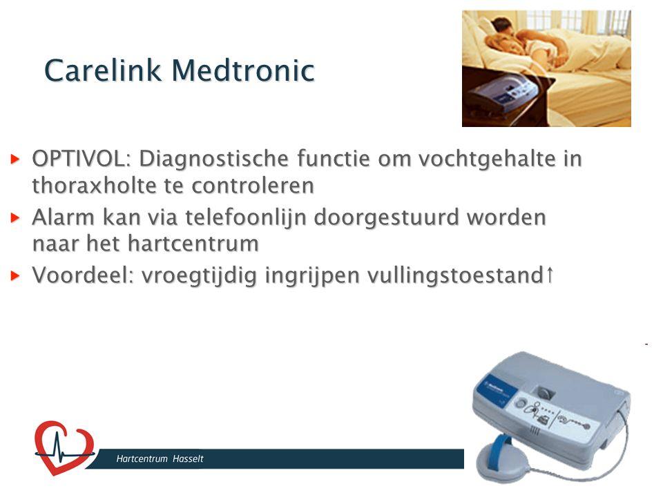 22 Carelink Medtronic OPTIVOL: Diagnostische functie om vochtgehalte in thoraxholte te controleren Alarm kan via telefoonlijn doorgestuurd worden naar