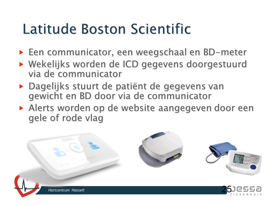 25 Latitude Boston Scientific Latitude Boston Scientific Een communicator, een weegschaal en BD-meter Wekelijks worden de ICD gegevens doorgestuurd vi