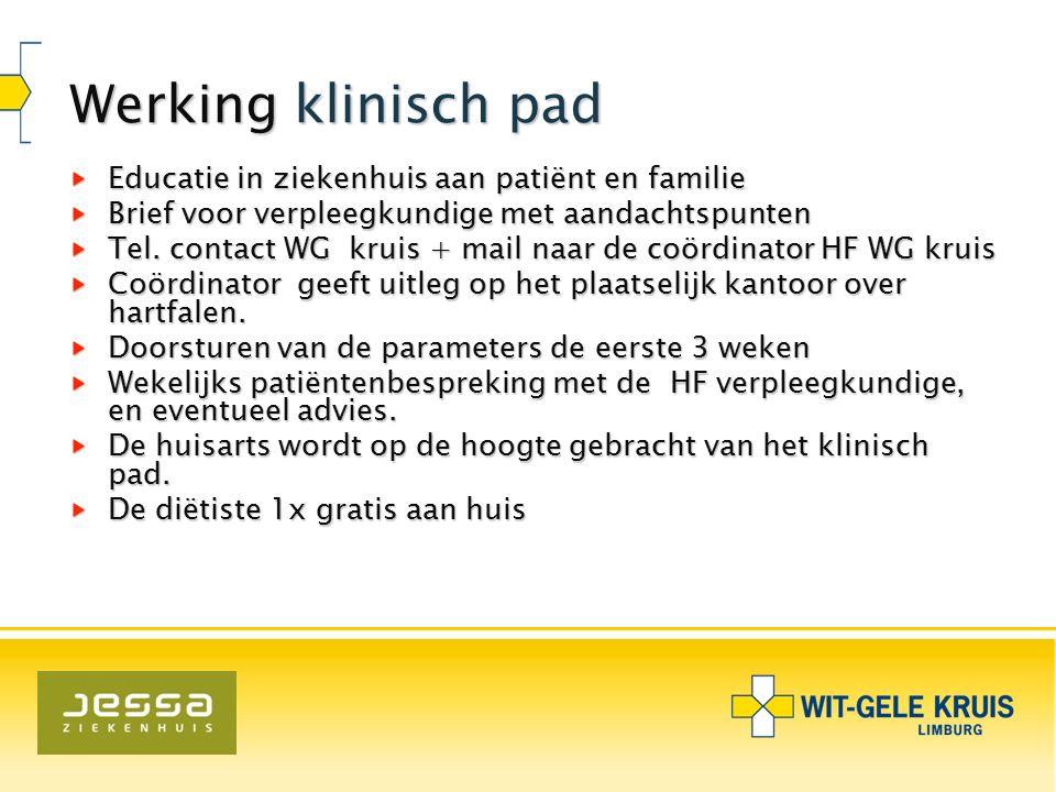 35 Werking klinisch pad Educatie in ziekenhuis aan patiënt en familie Brief voor verpleegkundige met aandachtspunten Tel. contact WG kruis + mail naar