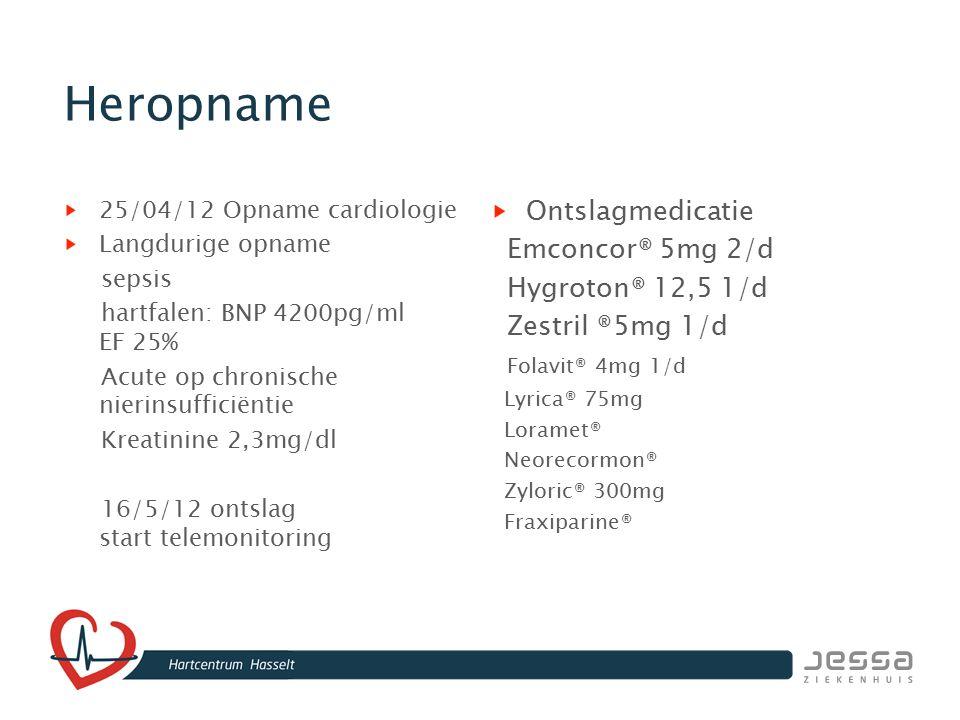 Alert gewicht (homemonitoring) 31/5/12 alert mail gewicht + 5kg Aldactone® 50mg gestart door de huisarts Dringende hartfalenraadpleging Decompensatie Burinex® 1mg herstart Aldactone® gehalveerd =>Hyperkaliëmie