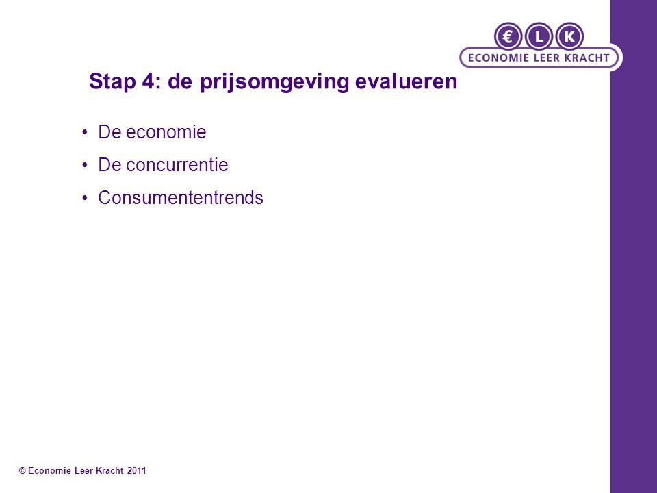 De economie De concurrentie Consumententrends Stap 4: de prijsomgeving evalueren © Economie Leer Kracht 2011