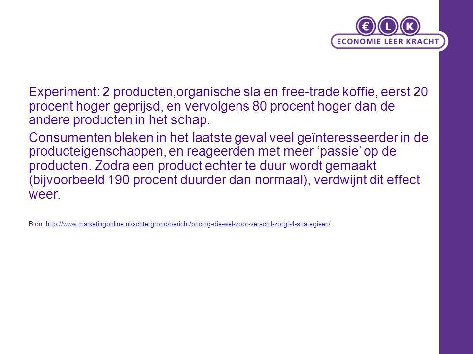 Experiment: 2 producten,organische sla en free-trade koffie, eerst 20 procent hoger geprijsd, en vervolgens 80 procent hoger dan de andere producten in het schap.