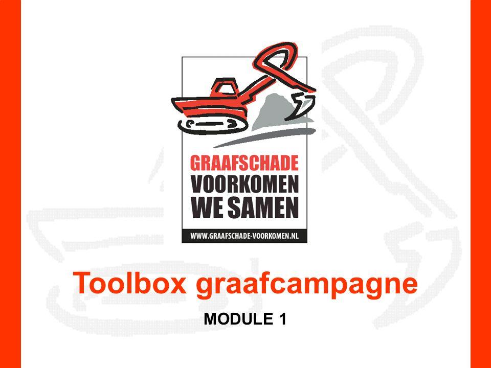 Toolbox graafcampagne MODULE 1