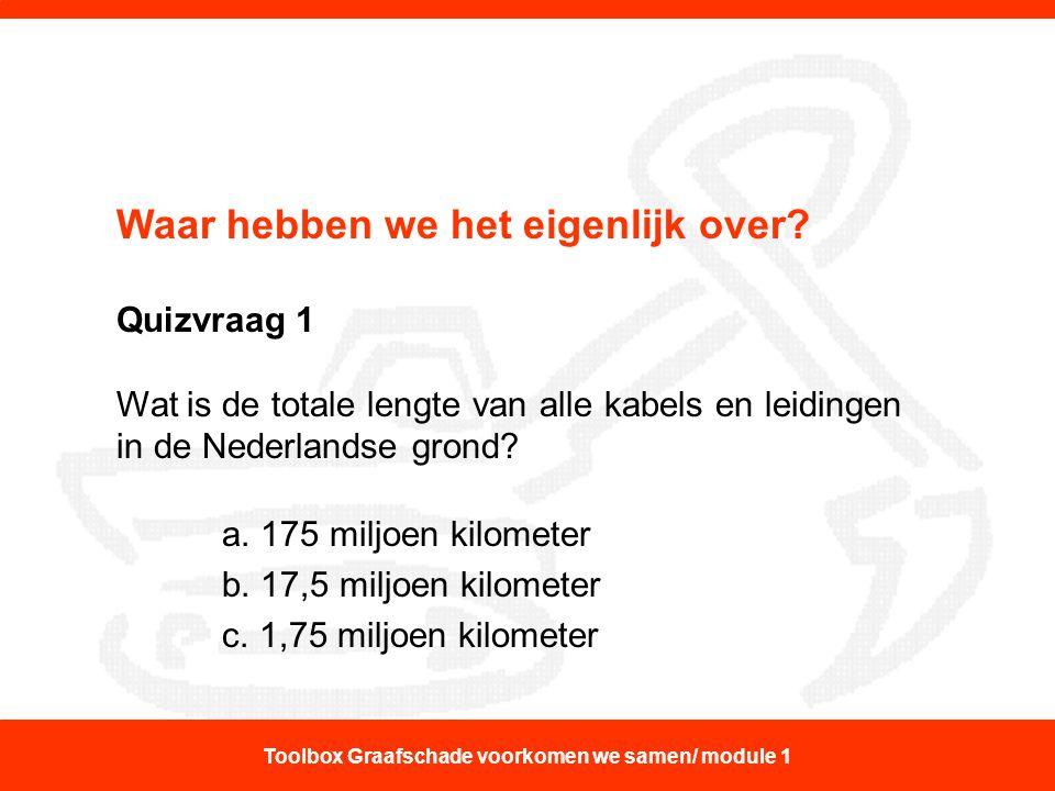 Waar hebben we het eigenlijk over? Quizvraag 1 Wat is de totale lengte van alle kabels en leidingen in de Nederlandse grond? a. 175 miljoen kilometer
