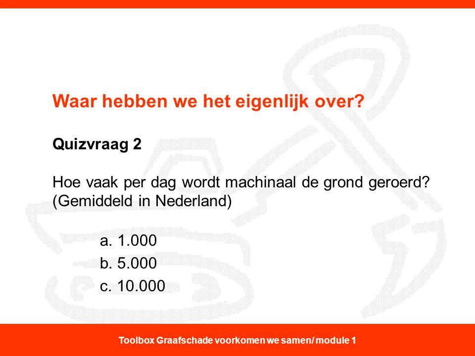 Waar hebben we het eigenlijk over? Quizvraag 2 Hoe vaak per dag wordt machinaal de grond geroerd? (Gemiddeld in Nederland) a. 1.000 b. 5.000 c. 10.000