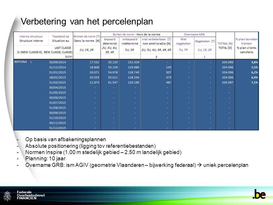 Federame Overheidsdienst FINANCIEN Federale Overheidsdienst FINANCIEN Verbetering van het percelenplan -Op basis van afbakeningsplannen -Absolute positionering (ligging tov referentiebestanden) -Normen Inspire (1,00 m stedelijk gebied – 2,50 m landelijk gebied) -Planning: 10 jaar -Overname GRB: ism AGIV (geometrie Vlaanderen – bijwerking federaal)  uniek percelenplan