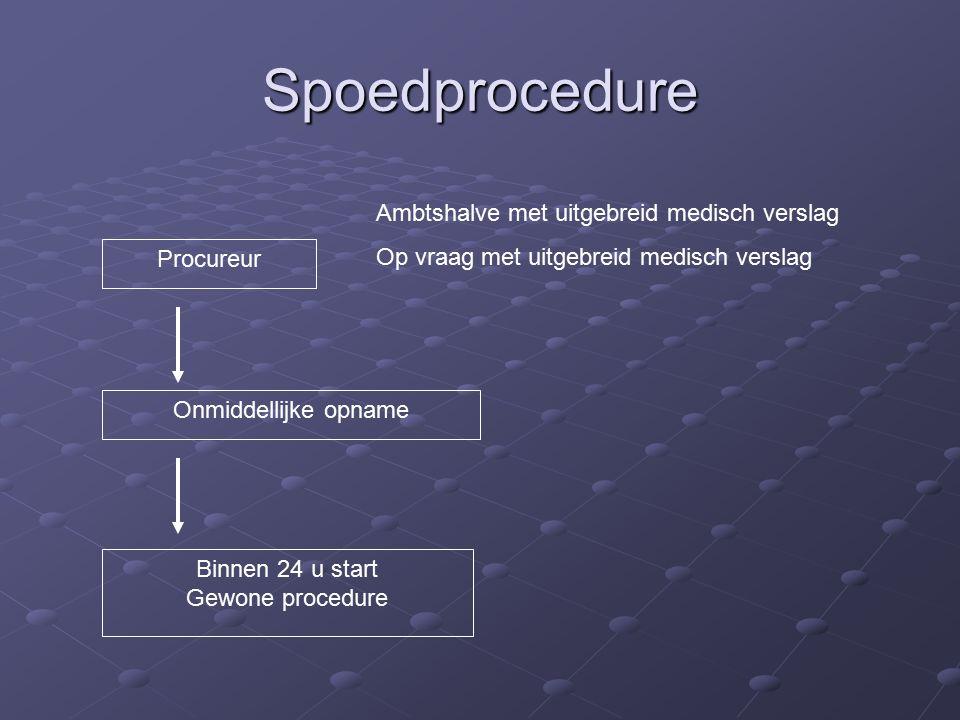 Spoedprocedure Procureur Onmiddellijke opname Binnen 24 u start Gewone procedure Ambtshalve met uitgebreid medisch verslag Op vraag met uitgebreid medisch verslag