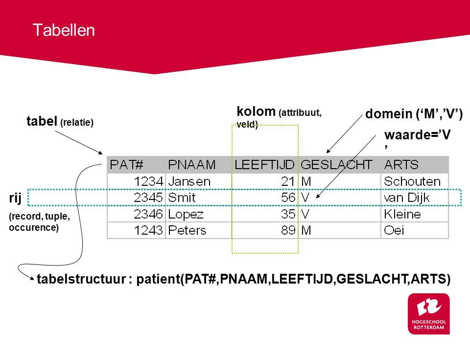 Tabellen rij (record, tuple, occurence) kolom (attribuut, veld) tabel (relatie) tabelstructuur : patient(PAT#,PNAAM,LEEFTIJD,GESLACHT,ARTS) domein ('M','V') waarde='V '