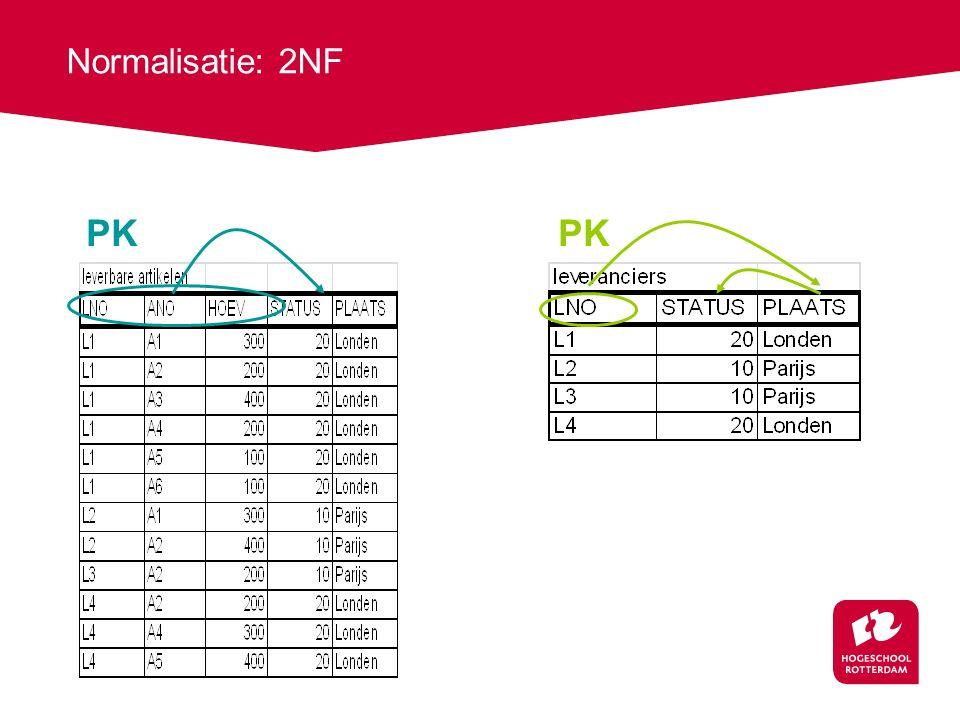 Normalisatie: 2NF PK