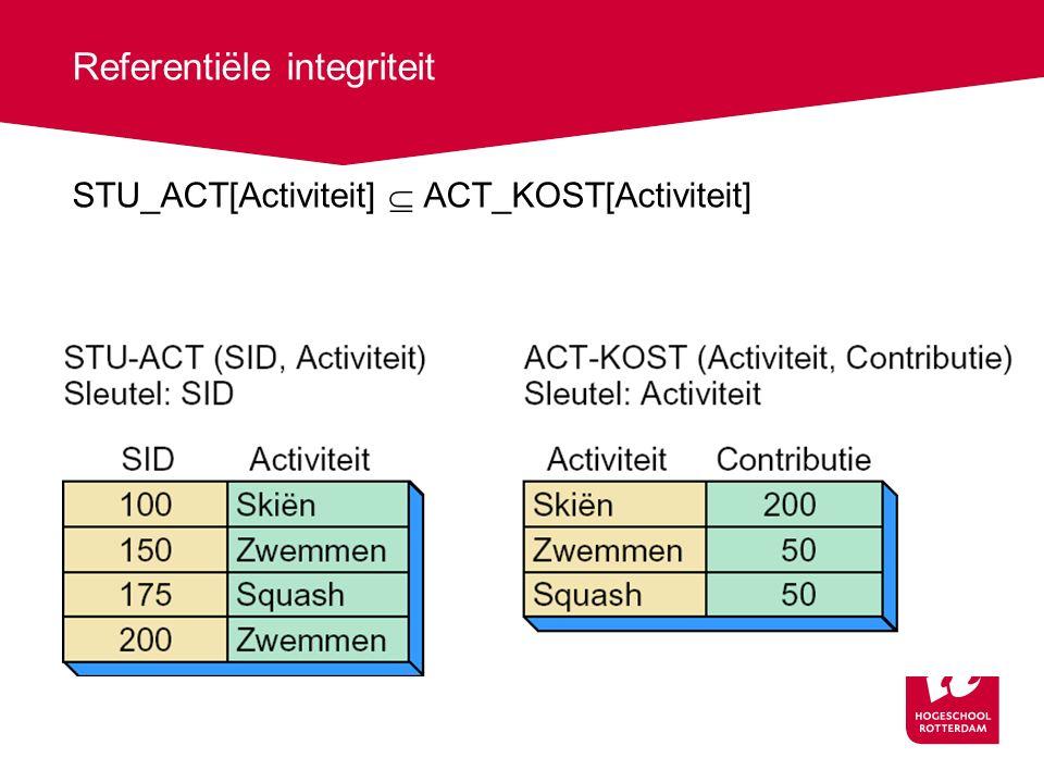 Referentiële integriteit STU_ACT[Activiteit]  ACT_KOST[Activiteit]