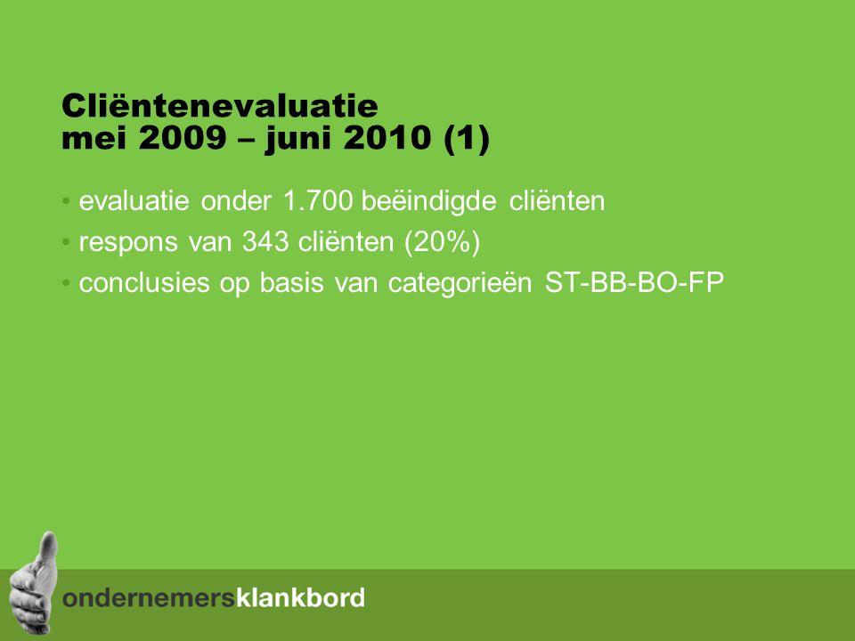 Cliëntenevaluatie mei 2009 – juni 2010 (1) evaluatie onder 1.700 beëindigde cliënten respons van 343 cliënten (20%) conclusies op basis van categorieën ST-BB-BO-FP