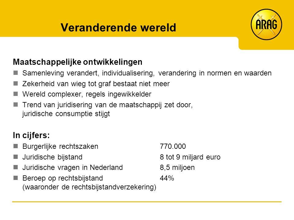 Communicatie Wat biedt Rechtsbijstand/ARAG.