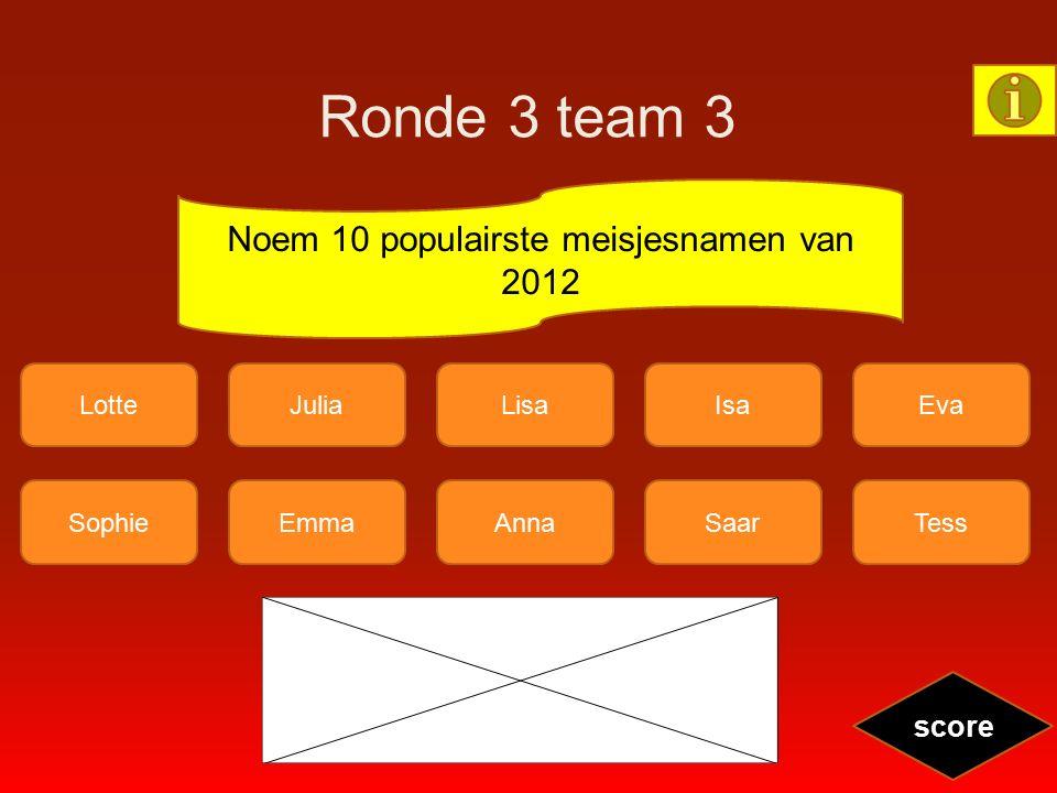 Ronde 3 team 3 SophieTessEmmaAnnaSaar LotteEvaJuliaLisaIsa score Noem 10 populairste meisjesnamen van 2012