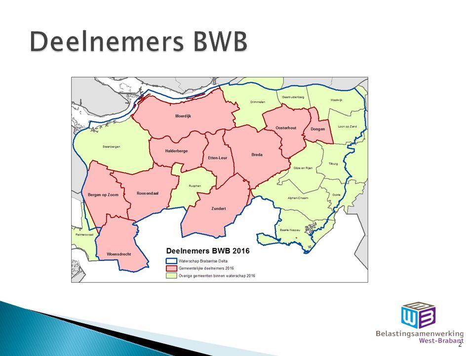  Besluitvorming BWB  Aansluiting MijnOverheid 14 aug 2014  Kanaalsturing  ICT infrastructuur 3