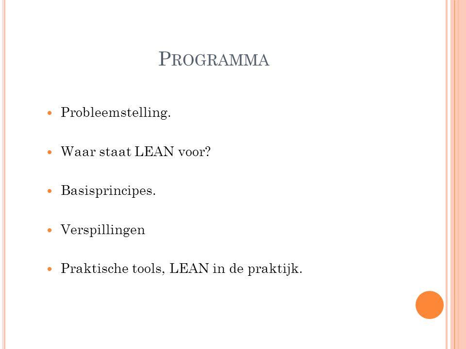 P ROGRAMMA Probleemstelling. Waar staat LEAN voor.