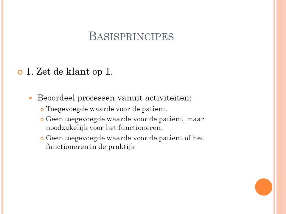 B ASISPRINCIPES 1. Zet de klant op 1. Beoordeel processen vanuit activiteiten; Toegevoegde waarde voor de patient. Geen toegevoegde waarde voor de pat