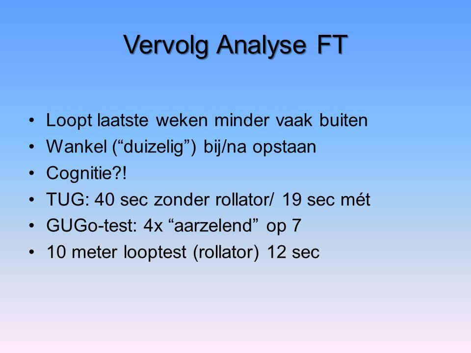 Vervolg Analyse FT Loopt laatste weken minder vaak buiten Wankel ( duizelig ) bij/na opstaan Cognitie .
