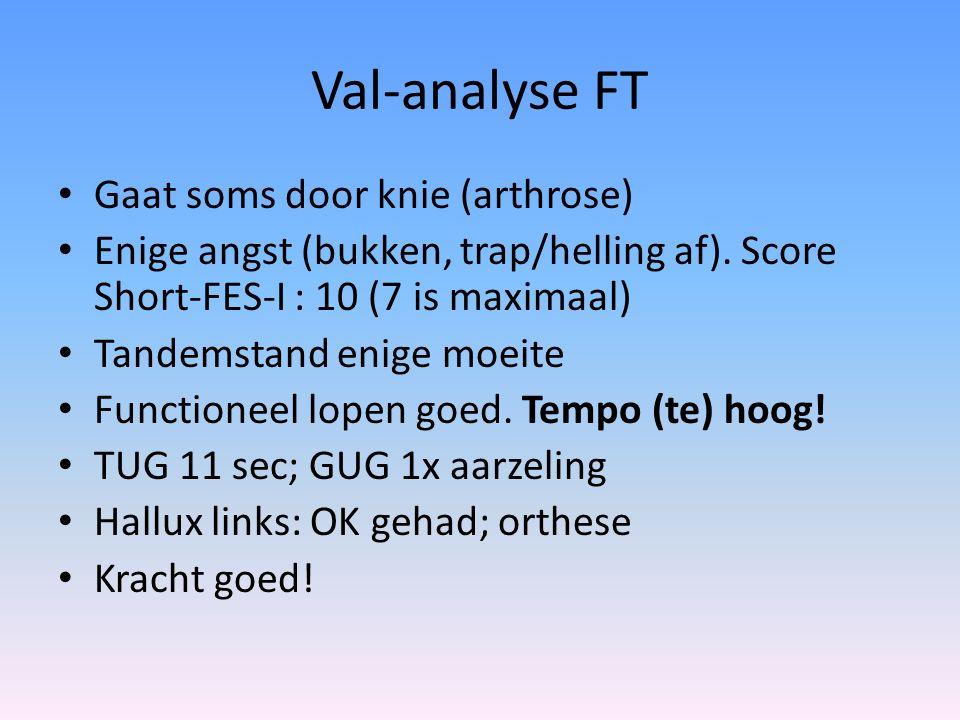 Val-analyse FT Gaat soms door knie (arthrose) Enige angst (bukken, trap/helling af). Score Short-FES-I : 10 (7 is maximaal) Tandemstand enige moeite F