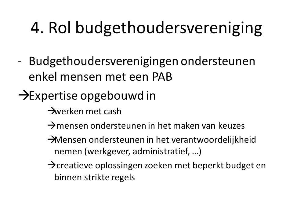 4. Rol budgethoudersvereniging -Budgethoudersverenigingen ondersteunen enkel mensen met een PAB  Expertise opgebouwd in  werken met cash  mensen on