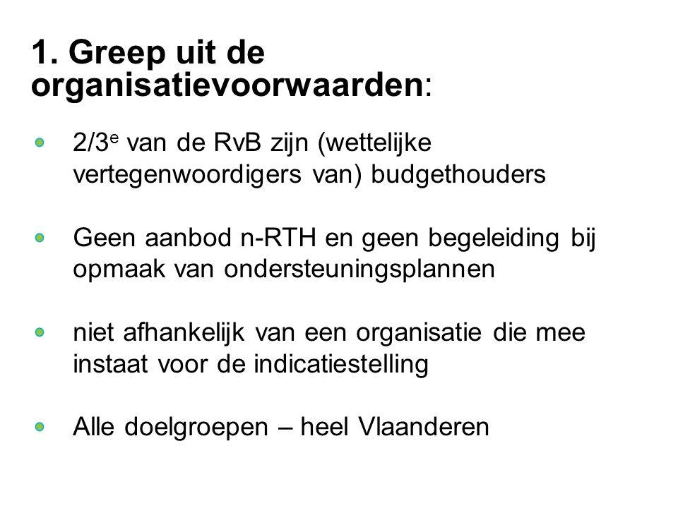 1. Greep uit de organisatievoorwaarden: 2/3 e van de RvB zijn (wettelijke vertegenwoordigers van) budgethouders Geen aanbod n-RTH en geen begeleiding