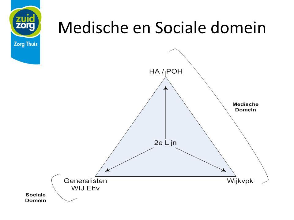 Medische en Sociale domein