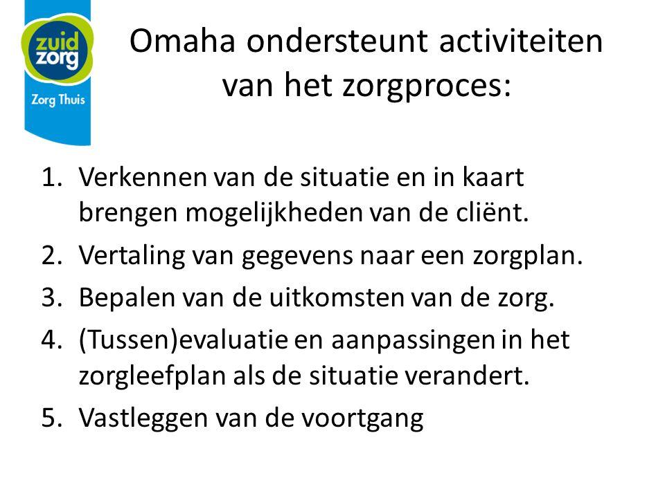 Omaha ondersteunt activiteiten van het zorgproces: 1.Verkennen van de situatie en in kaart brengen mogelijkheden van de cliënt. 2.Vertaling van gegeve
