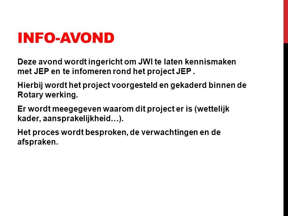 INFO-AVOND Deze avond wordt ingericht om JWI te laten kennismaken met JEP en te infomeren rond het project JEP. Hierbij wordt het project voorgesteld