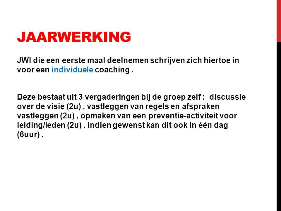 JAARWERKING JWI die een eerste maal deelnemen schrijven zich hiertoe in voor een individuele coaching. Deze bestaat uit 3 vergaderingen bij de groep z