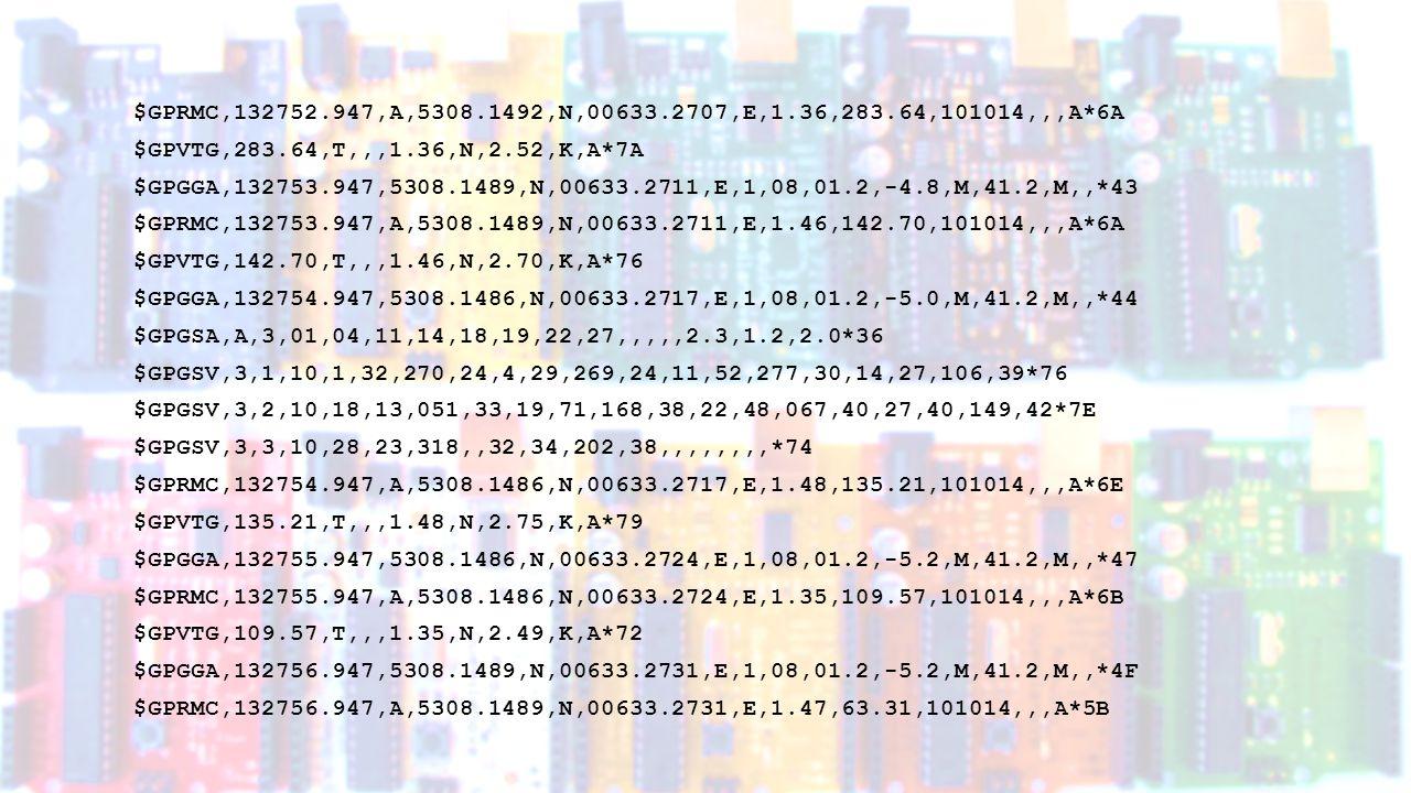 $GPRMC,132752.947,A,5308.1492,N,00633.2707,E,1.36,283.64,101014,,,A*6A $GPVTG,283.64,T,,,1.36,N,2.52,K,A*7A $GPGGA,132753.947,5308.1489,N,00633.2711,E,1,08,01.2,-4.8,M,41.2,M,,*43 $GPRMC,132753.947,A,5308.1489,N,00633.2711,E,1.46,142.70,101014,,,A*6A $GPVTG,142.70,T,,,1.46,N,2.70,K,A*76 $GPGGA,132754.947,5308.1486,N,00633.2717,E,1,08,01.2,-5.0,M,41.2,M,,*44 $GPGSA,A,3,01,04,11,14,18,19,22,27,,,,,2.3,1.2,2.0*36 $GPGSV,3,1,10,1,32,270,24,4,29,269,24,11,52,277,30,14,27,106,39*76 $GPGSV,3,2,10,18,13,051,33,19,71,168,38,22,48,067,40,27,40,149,42*7E $GPGSV,3,3,10,28,23,318,,32,34,202,38,,,,,,,,*74 $GPRMC,132754.947,A,5308.1486,N,00633.2717,E,1.48,135.21,101014,,,A*6E $GPVTG,135.21,T,,,1.48,N,2.75,K,A*79 $GPGGA,132755.947,5308.1486,N,00633.2724,E,1,08,01.2,-5.2,M,41.2,M,,*47 $GPRMC,132755.947,A,5308.1486,N,00633.2724,E,1.35,109.57,101014,,,A*6B $GPVTG,109.57,T,,,1.35,N,2.49,K,A*72 $GPGGA,132756.947,5308.1489,N,00633.2731,E,1,08,01.2,-5.2,M,41.2,M,,*4F $GPRMC,132756.947,A,5308.1489,N,00633.2731,E,1.47,63.31,101014,,,A*5B