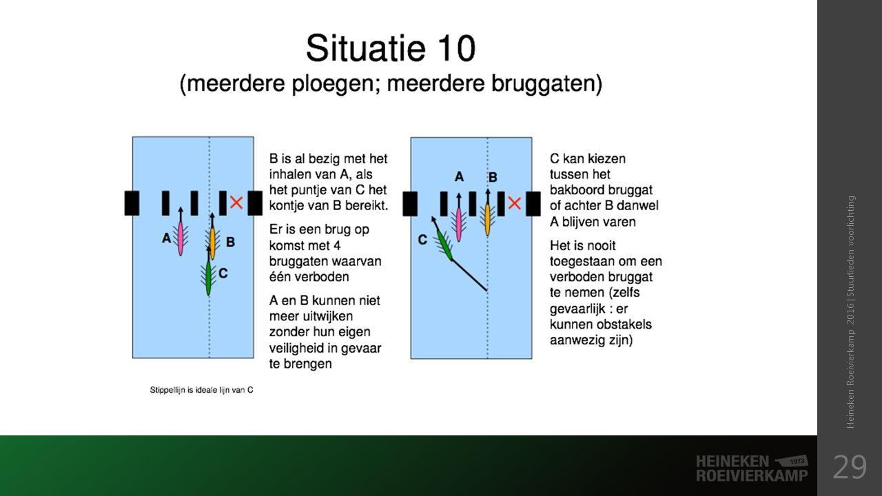 Heineken Roeivierkamp 2016 | Stuurlieden voorlichting 29