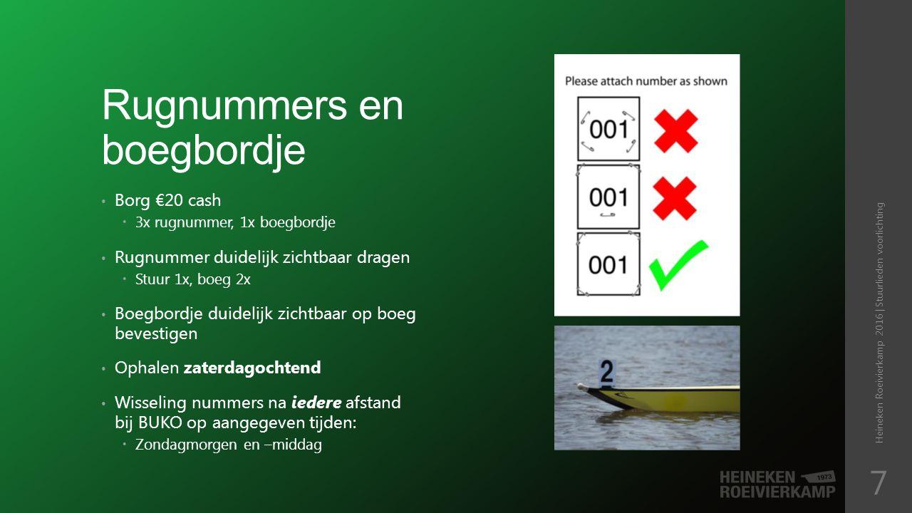 Heineken Roeivierkamp 2016 | Stuurlieden voorlichting 28