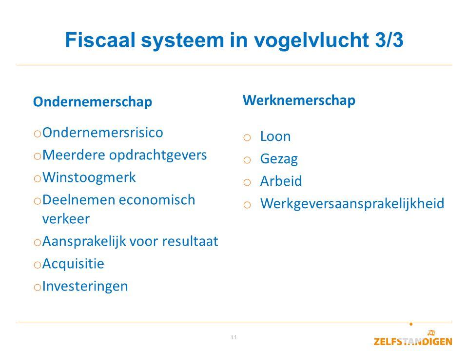 11 Fiscaal systeem in vogelvlucht 3/3 Werknemerschap o Loon o Gezag o Arbeid o Werkgeversaansprakelijkheid Ondernemerschap o Ondernemersrisico o Meerd