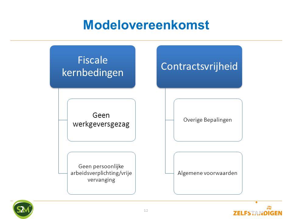 12 Modelovereenkomst Fiscale kernbedingen Geen werkgeversgezag Geen persoonlijke arbeidsverplichting/vrije vervanging Contractsvrijheid Overige Bepali