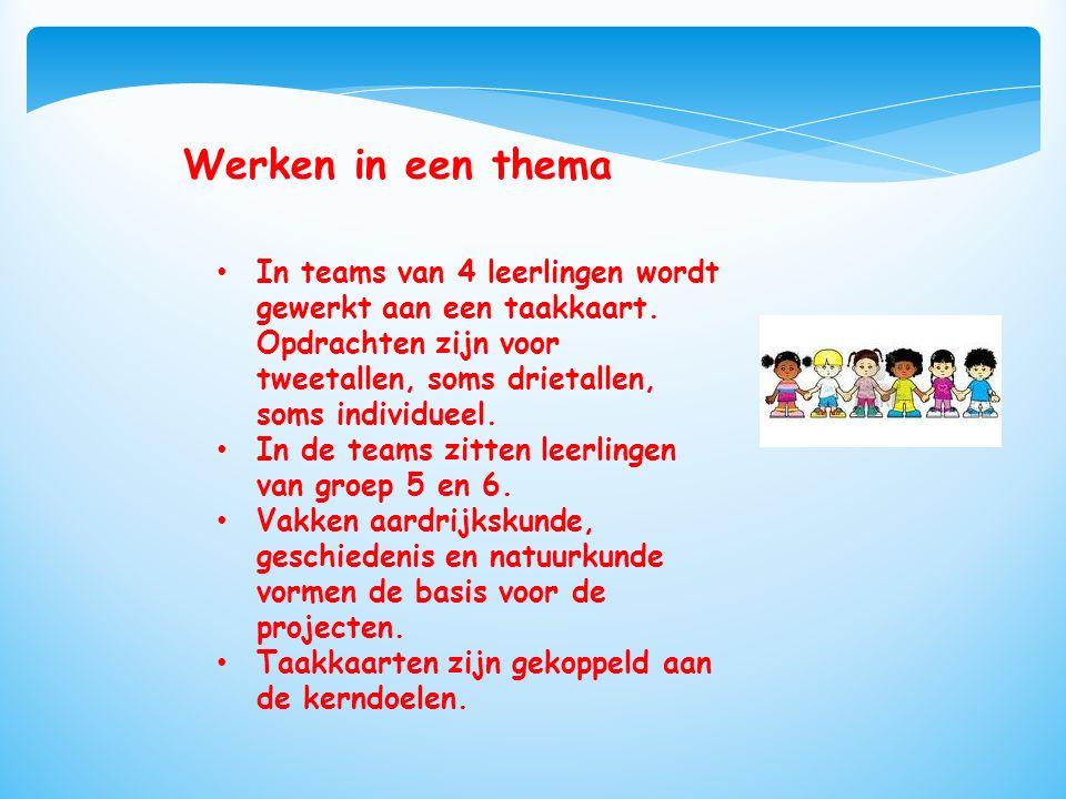 Werken in een thema In teams van 4 leerlingen wordt gewerkt aan een taakkaart.