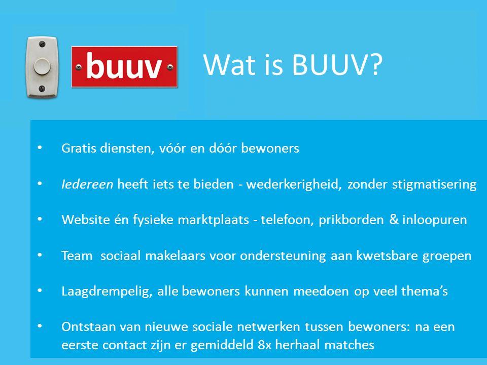 BUUV NL: 5500 deelnemers 8000 matches