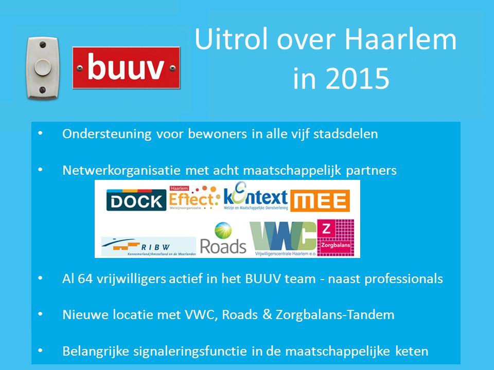 Ondersteuning voor bewoners in alle vijf stadsdelen Netwerkorganisatie met acht maatschappelijk partners Al 64 vrijwilligers actief in het BUUV team - naast professionals Nieuwe locatie met VWC, Roads & Zorgbalans-Tandem Belangrijke signaleringsfunctie in de maatschappelijke keten Uitrol over Haarlem in 2015