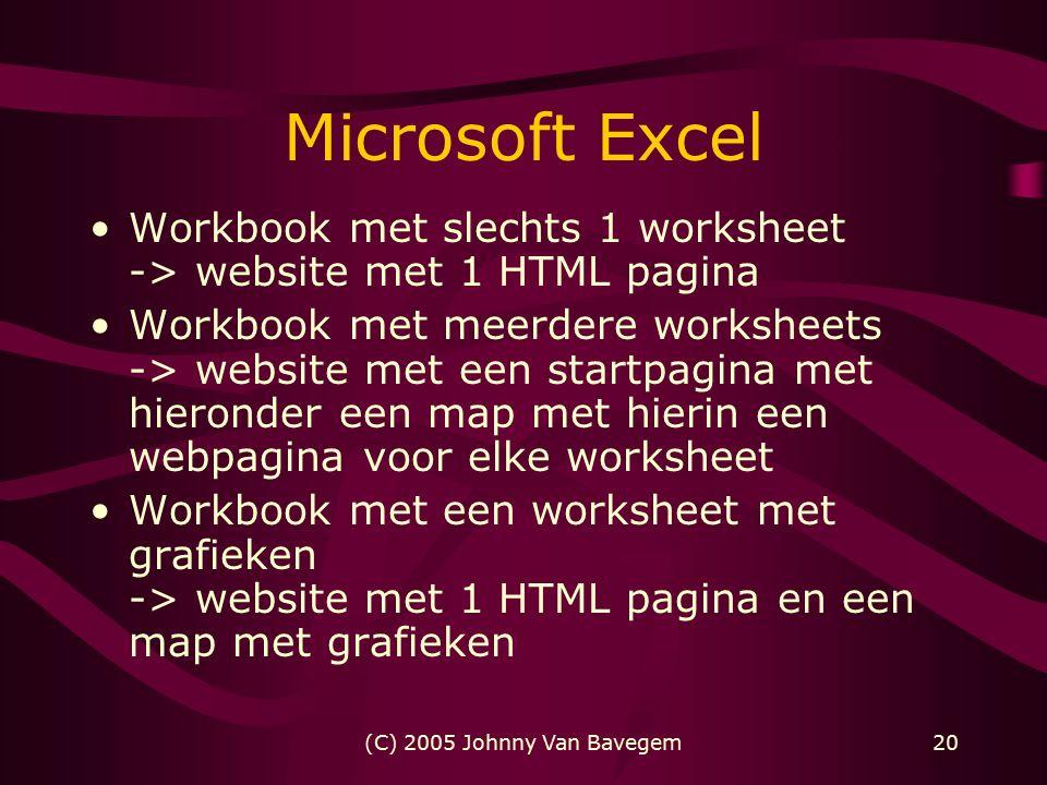 (C) 2005 Johnny Van Bavegem20 Microsoft Excel Workbook met slechts 1 worksheet -> website met 1 HTML pagina Workbook met meerdere worksheets -> website met een startpagina met hieronder een map met hierin een webpagina voor elke worksheet Workbook met een worksheet met grafieken -> website met 1 HTML pagina en een map met grafieken