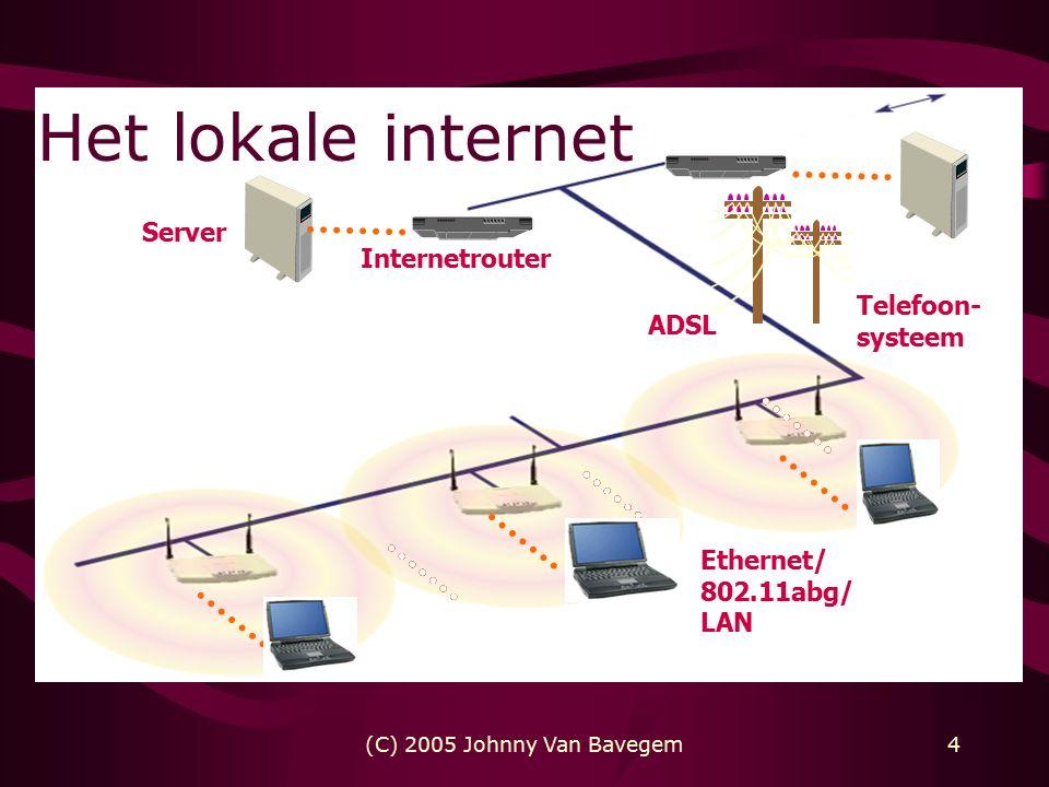 (C) 2005 Johnny Van Bavegem4 Internetrouter Telefoon- systeem ADSL Ethernet/ 802.11abg/ LAN Server Het lokale internet