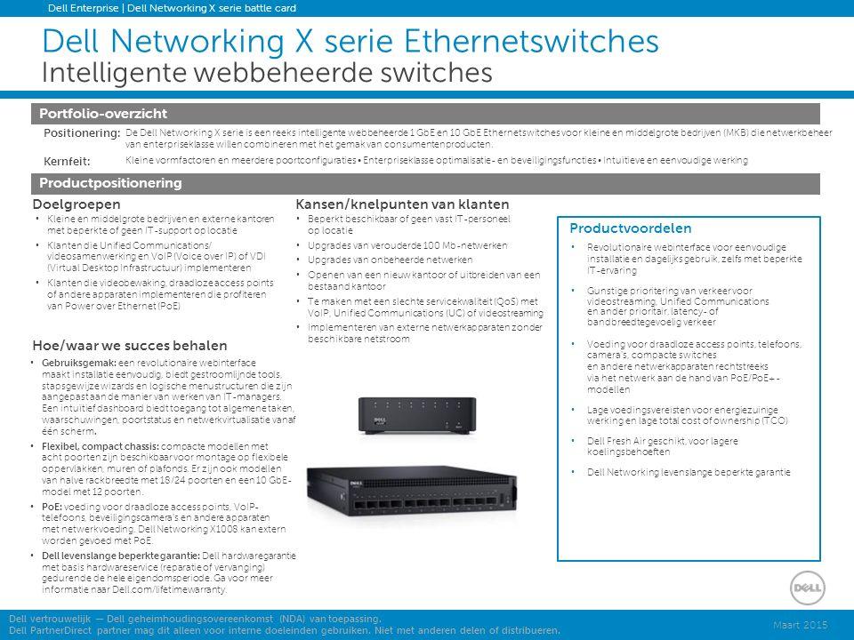 Dell vertrouwelijk — Dell geheimhoudingsovereenkomst (NDA) van toepassing. Dell PartnerDirect partner mag dit alleen voor interne doeleinden gebruiken