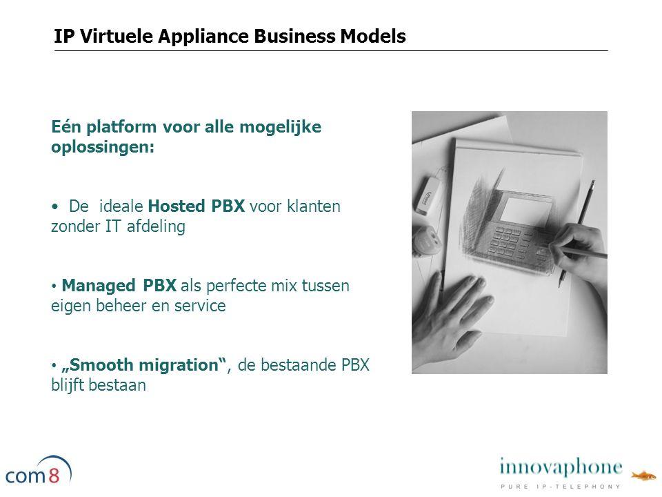 """IP Virtuele Appliance Business Models Eén platform voor alle mogelijke oplossingen: De ideale Hosted PBX voor klanten zonder IT afdeling Managed PBX als perfecte mix tussen eigen beheer en service """"Smooth migration , de bestaande PBX blijft bestaan"""