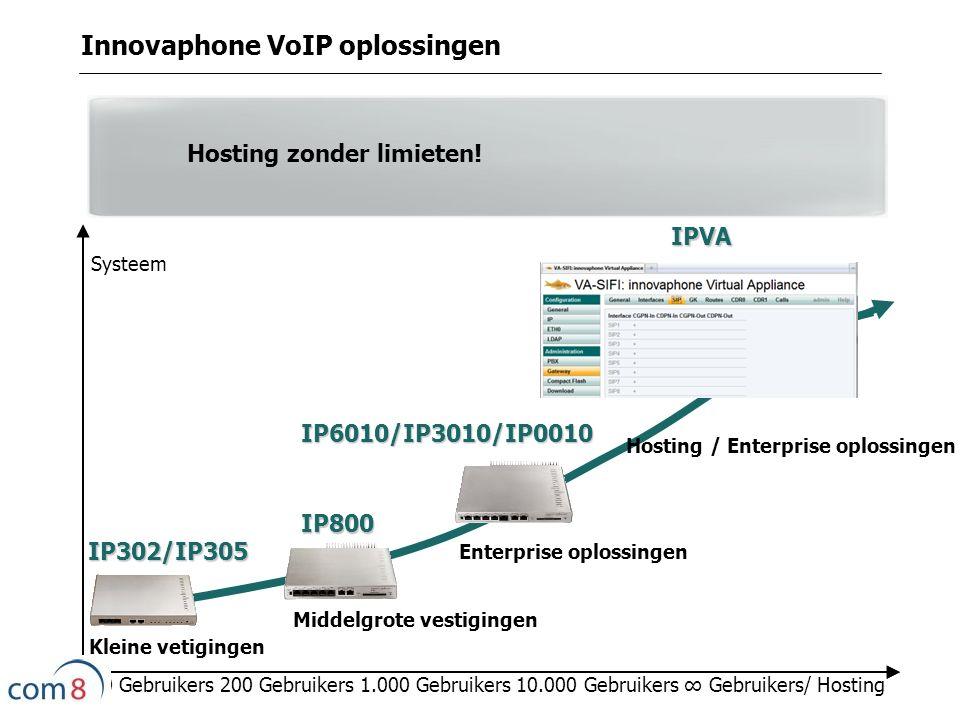 IP6010/IP3010/IP0010 IP800 IP302/IP305 50 Gebruikers 200 Gebruikers 1.000 Gebruikers 10.000 Gebruikers ∞ Gebruikers/ Hosting Systeem Kleine vetigingen Enterprise oplossingen Middelgrote vestigingen Innovaphone VoIP oplossingen IPVA Hosting / Enterprise oplossingen Skalierbarkeit: 1 User bis zu ∞ Anzahl an Usern und von 1 BRI u vielen PRIs oder SIP Trunks Hosting zonder limieten!