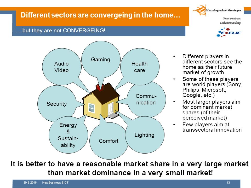 30-5-2016New Business & ICT13 Different sectors are convergeing in the home… … but they are not CONVERGEING.
