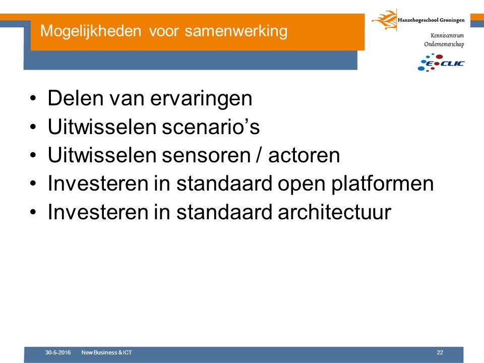 30-5-2016New Business & ICT22 Delen van ervaringen Uitwisselen scenario's Uitwisselen sensoren / actoren Investeren in standaard open platformen Investeren in standaard architectuur Mogelijkheden voor samenwerking