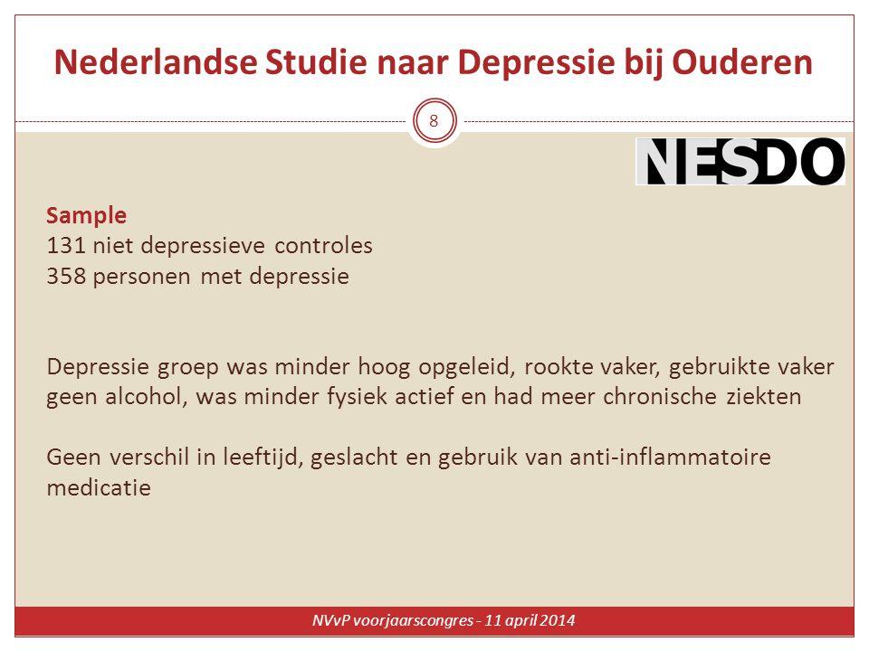 Sample 131 niet depressieve controles 358 personen met depressie Depressie groep was minder hoog opgeleid, rookte vaker, gebruikte vaker geen alcohol,