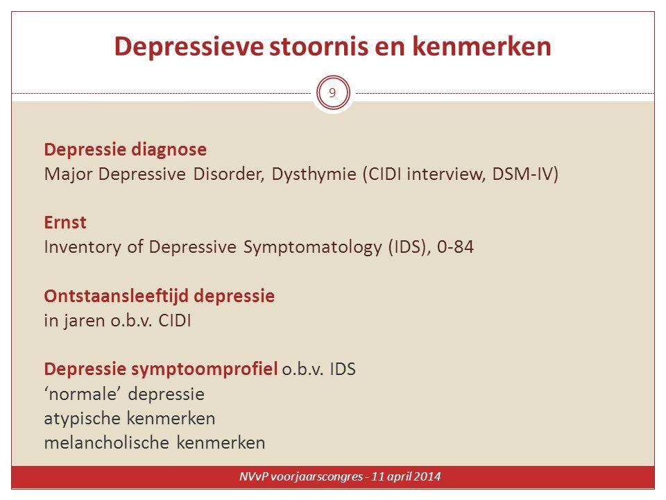 Depressieve stoornis en kenmerken Depressie diagnose Major Depressive Disorder, Dysthymie (CIDI interview, DSM-IV) Ernst Inventory of Depressive Sympt