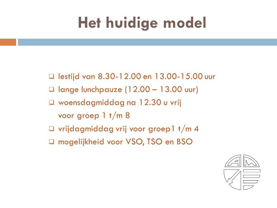 Het huidige model  lestijd van 8.30-12.00 en 13.00-15.00 uur  lange lunchpauze (12.00 – 13.00 uur)  woensdagmiddag na 12.30 u vrij voor groep 1 t/m 8  vrijdagmiddag vrij voor groep1 t/m 4  mogelijkheid voor VSO, TSO en BSO